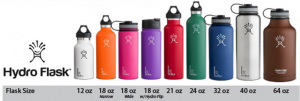 what makes a good water bottle - capacity