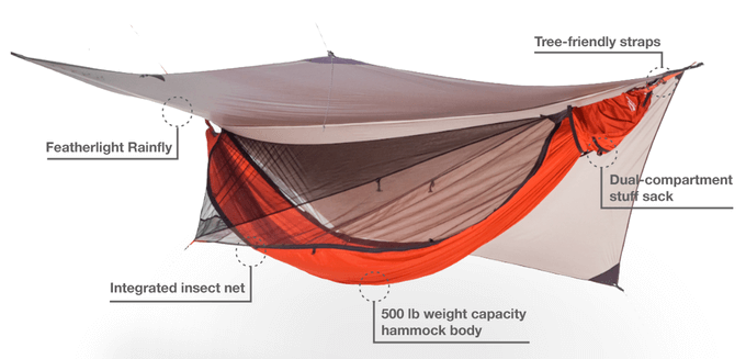 my top backpacking hammocks - kammok mantis 2