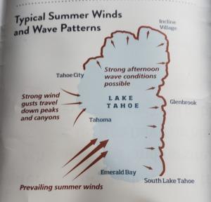 Kayaking Lake Tahoe - route choice